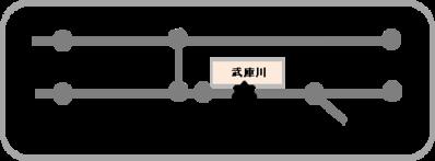 鉄道案内図